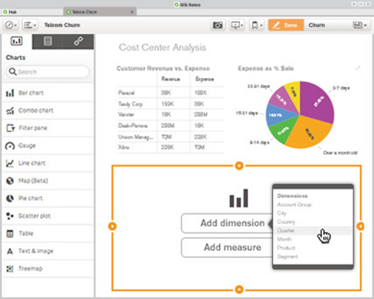 Qlik Business Discovery